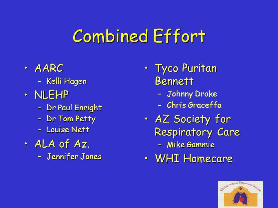 Combined Effort AARCAARC –Kelli Hagen NLEHPNLEHP –Dr Paul Enright –Dr Tom Petty –Louise Nett ALA of Az.ALA of Az.