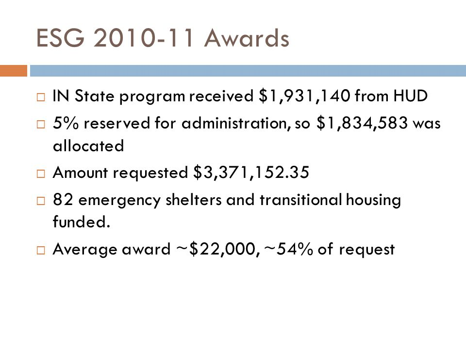 ESG 2010-11 Awards  IN State program received $1,931,140 from HUD  5% reserved for administration, so $1,834,583 was allocated  Amount requested $3,371,152.35  82 emergency shelters and transitional housing funded.