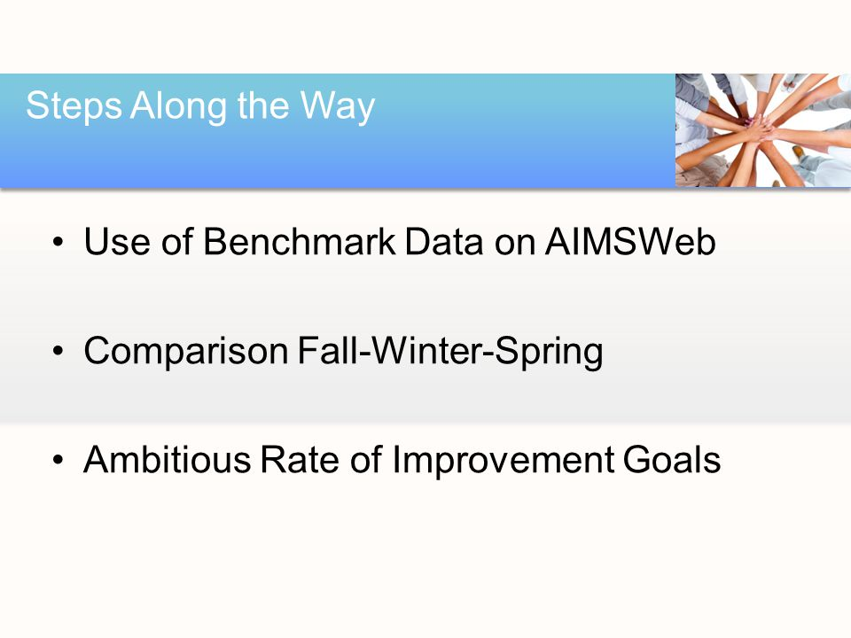 Use of Benchmark Data on AIMSWeb Comparison Fall-Winter-Spring Ambitious Rate of Improvement Goals Steps Along the Way