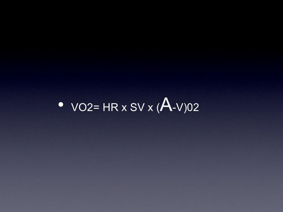VO2= HR x SV x ( A -V)02