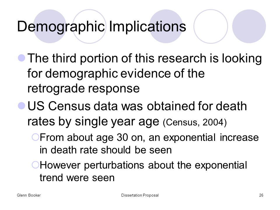 Glenn BookerDissertation Proposal26 Demographic Implications The third portion of this research is looking for demographic evidence of the retrograde response US Census data was obtained for death rates by single year age (Census, 2004)  From about age 30 on, an exponential increase in death rate should be seen  However perturbations about the exponential trend were seen