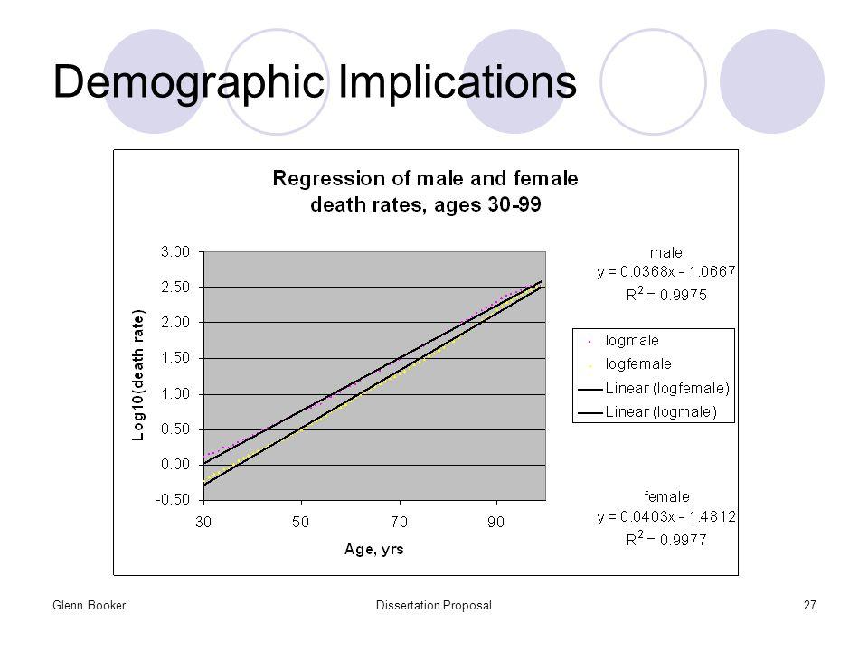 Glenn BookerDissertation Proposal27 Demographic Implications