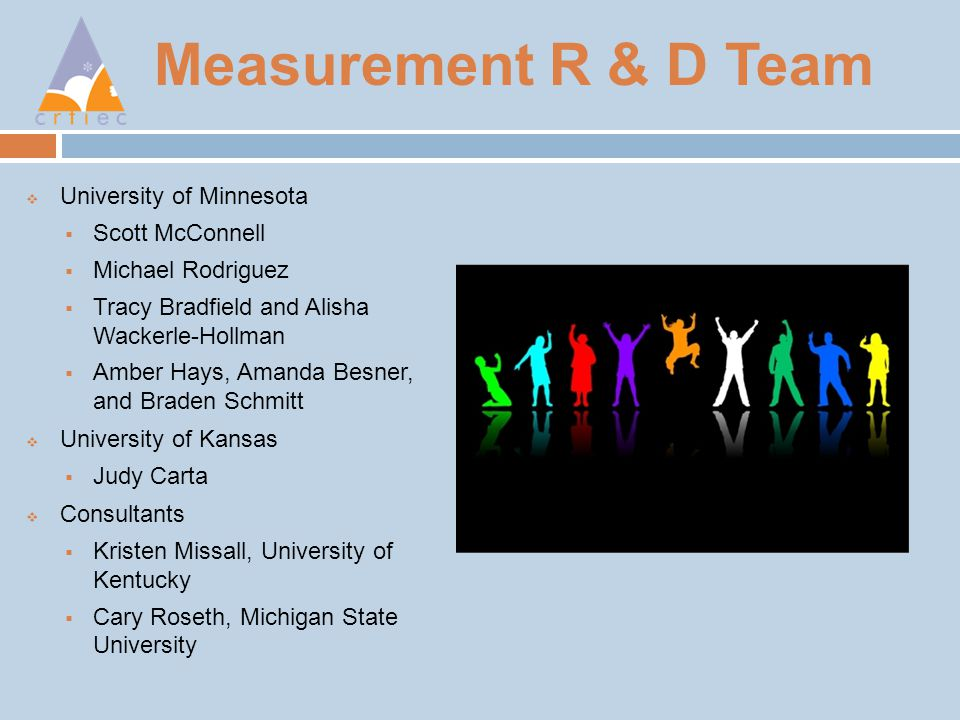 Measurement R & D Team  University of Minnesota  Scott McConnell  Michael Rodriguez  Tracy Bradfield and Alisha Wackerle-Hollman  Amber Hays, Amanda Besner, and Braden Schmitt  University of Kansas  Judy Carta  Consultants  Kristen Missall, University of Kentucky  Cary Roseth, Michigan State University
