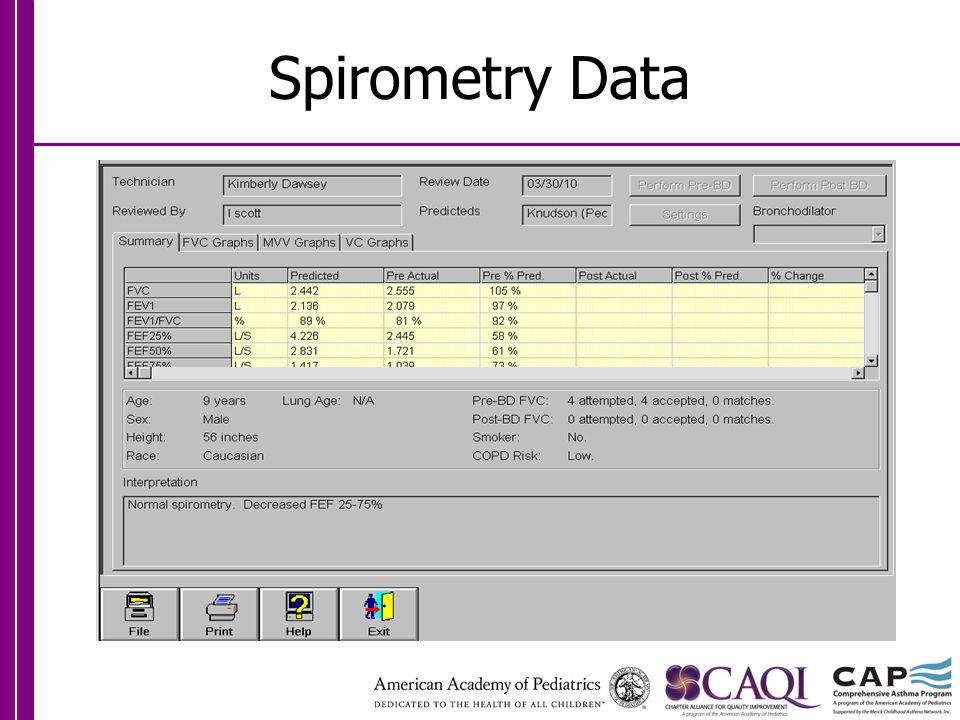 Spirometry Data