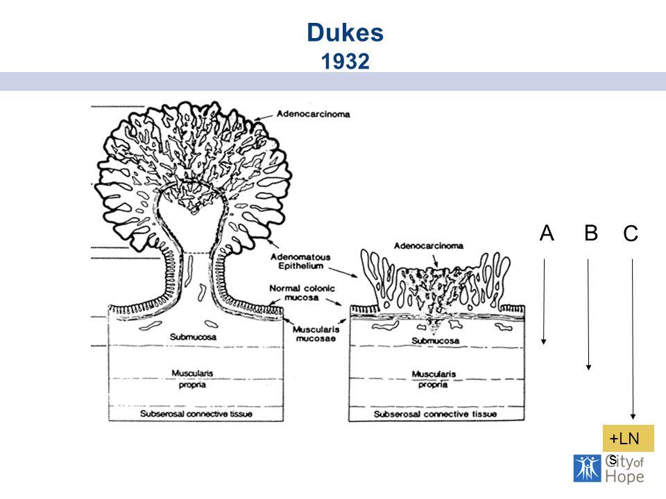 Dukes 1932 AB C +LN s