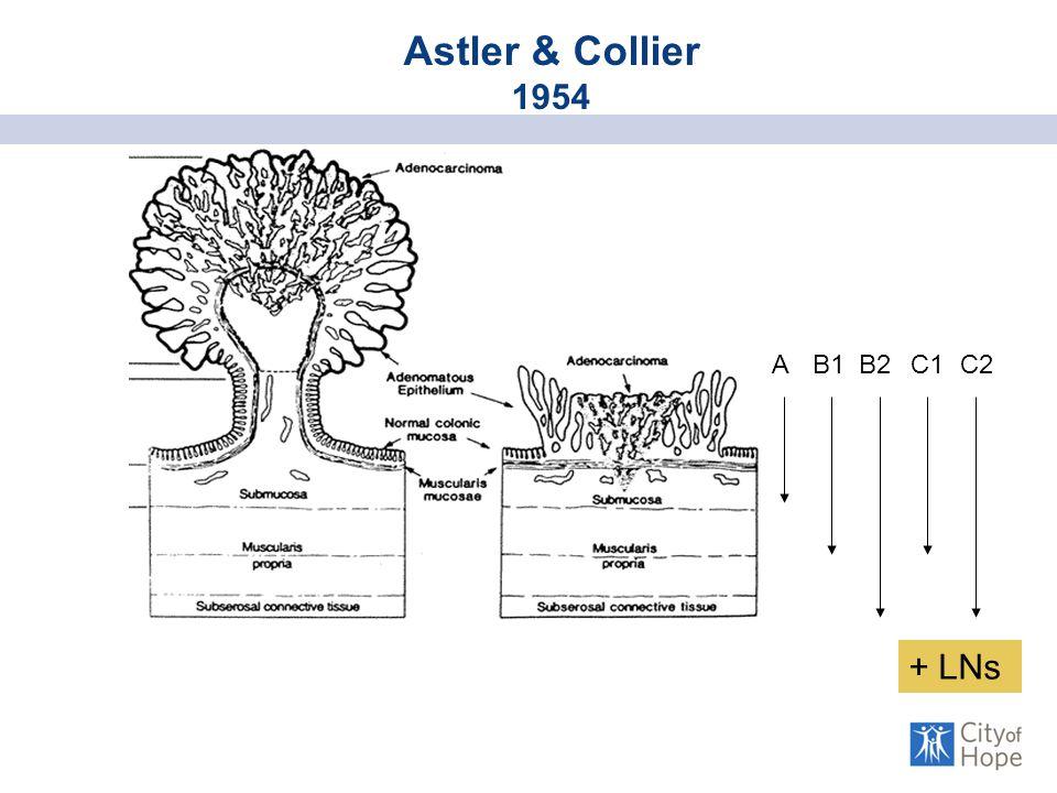 Astler & Collier 1954 + LNs AB2B1C1C2
