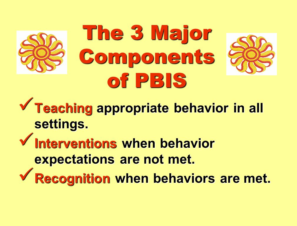 The 3 Major Components of PBIS Teaching appropriate behavior in all settings. Teaching appropriate behavior in all settings. Interventions when behavi