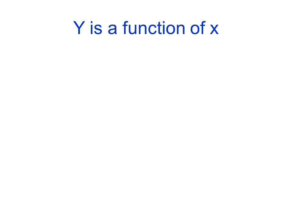 Y is a function of x