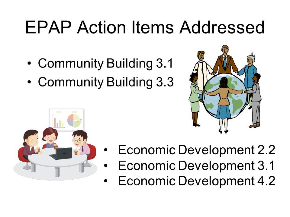 EPAP Action Items Addressed Community Building 3.1 Community Building 3.3 Economic Development 2.2 Economic Development 3.1 Economic Development 4.2