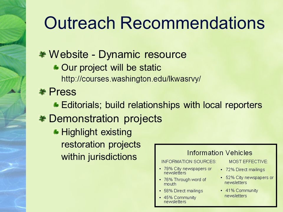 Outreach Recommendations Website - Dynamic resource Our project will be static http://courses.washington.edu/lkwasrvy/ Press Editorials; build relationships with local reporters Demonstration projects Highlight existing restoration projects within jurisdictions