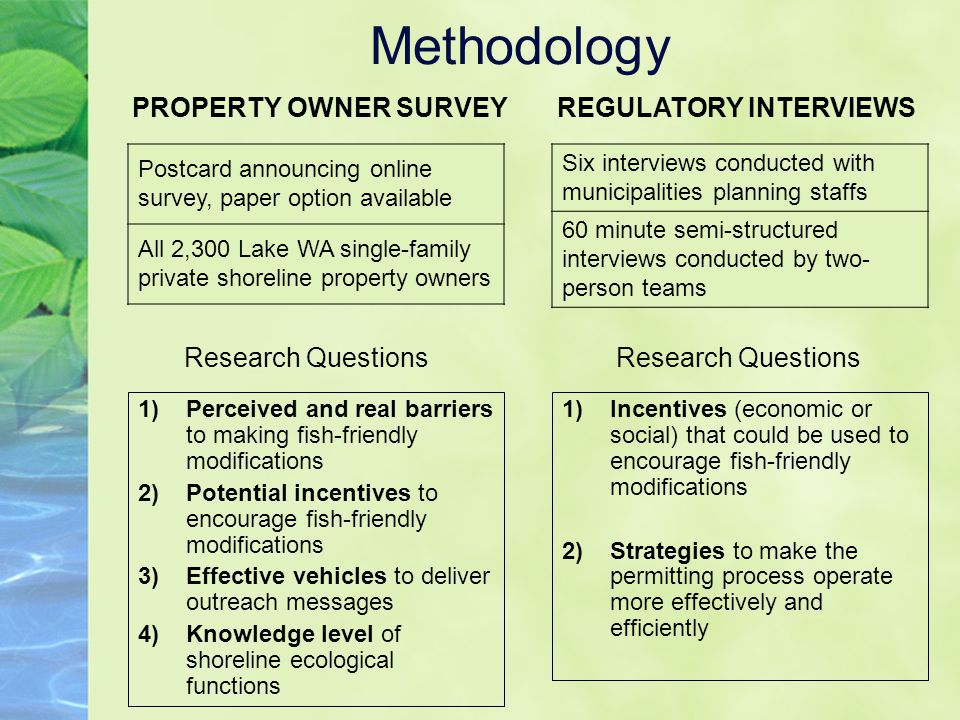 Methodology 1)Perceived and real barriers to making fish-friendly modifications 2)Potential incentives to encourage fish-friendly modifications 3)Effective vehicles to deliver outreach messages 4)Knowledge level of shoreline ecological functions Postcard announcing online survey, paper option available All 2,300 Lake WA single-family private shoreline property owners REGULATORY INTERVIEWSPROPERTY OWNER SURVEY Research Questions Six interviews conducted with municipalities planning staffs 60 minute semi-structured interviews conducted by two- person teams 1)Incentives (economic or social) that could be used to encourage fish-friendly modifications 2)Strategies to make the permitting process operate more effectively and efficiently Research Questions