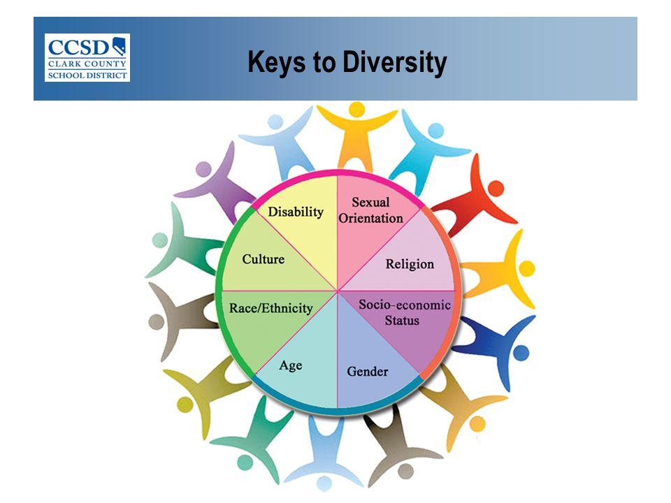Keys to Diversity