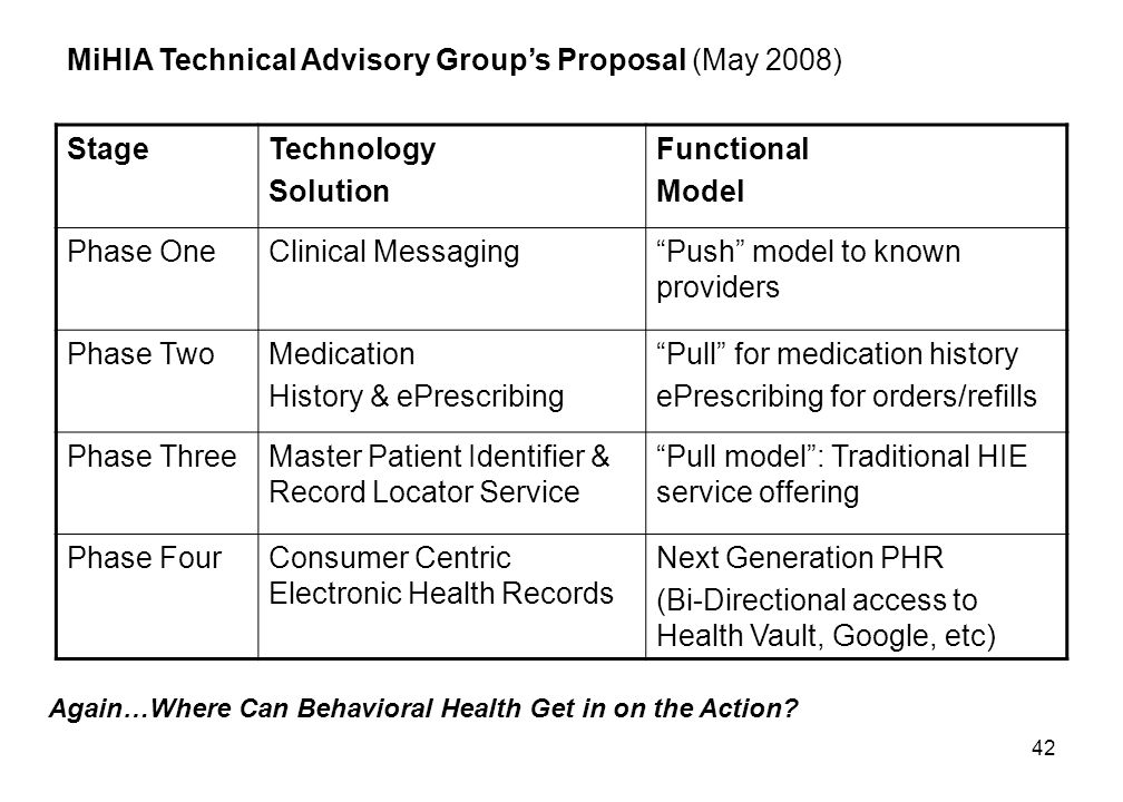 42 StageTechnology Solution Functional Model Phase OneClinical Messaging Push model to known providers Phase TwoMedication History & ePrescribing Pull for medication history ePrescribing for orders/refills Phase ThreeMaster Patient Identifier & Record Locator Service Pull model : Traditional HIE service offering Phase FourConsumer Centric Electronic Health Records Next Generation PHR (Bi-Directional access to Health Vault, Google, etc) MiHIA Technical Advisory Group's Proposal (May 2008) Again…Where Can Behavioral Health Get in on the Action