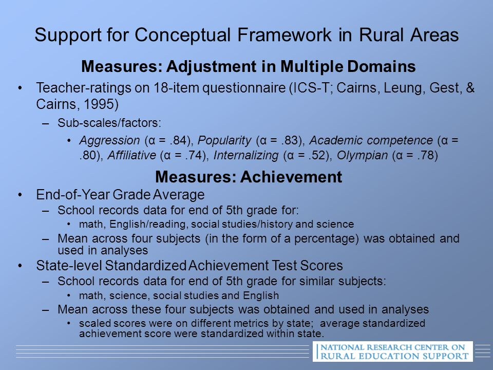 Support for Conceptual Framework in Rural Areas Measures: Adjustment in Multiple Domains Teacher-ratings on 18-item questionnaire (ICS-T; Cairns, Leung, Gest, & Cairns, 1995) –Sub-scales/factors: Aggression (α =.84), Popularity (α =.83), Academic competence (α =.80), Affiliative (α =.74), Internalizing (α =.52), Olympian (α =.78) Measures: Achievement End-of-Year Grade Average –School records data for end of 5th grade for: math, English/reading, social studies/history and science –Mean across four subjects (in the form of a percentage) was obtained and used in analyses State-level Standardized Achievement Test Scores –School records data for end of 5th grade for similar subjects: math, science, social studies and English –Mean across these four subjects was obtained and used in analyses scaled scores were on different metrics by state; average standardized achievement score were standardized within state.