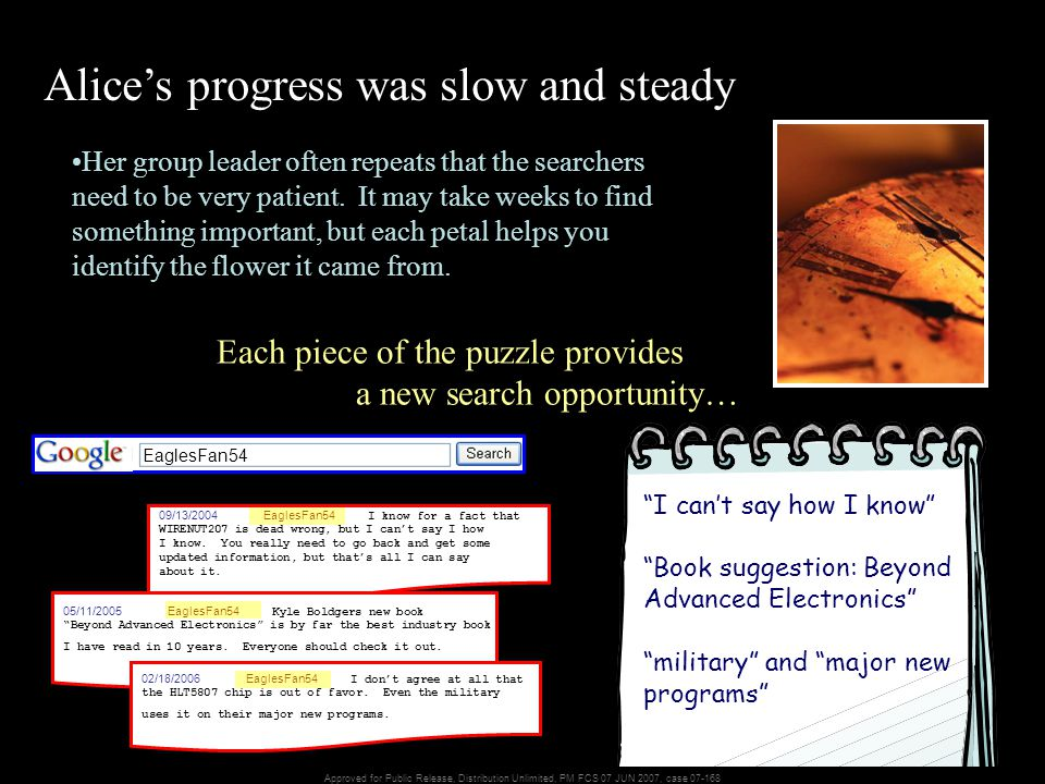 Approved for Public Release, Distribution Unlimited, PM FCS 07 JUN 2007, case 07-168 Alice's progress was slow and steady Her group leader often repeats that the searchers need to be very patient.