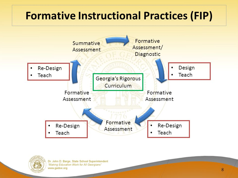Formative Instructional Practices (FIP) 8 Formative Assessment/ Diagnostic Formative Assessment Summative Assessment Design Teach Re-Design Teach Re-D
