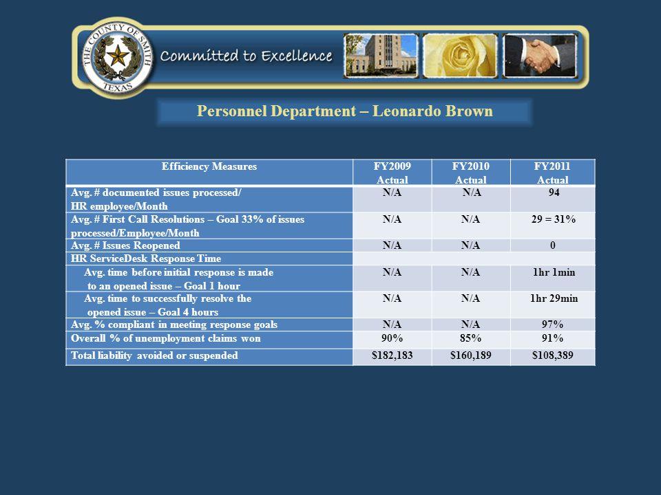 Efficiency MeasuresFY2009 Actual FY2010 Actual FY2011 Actual Avg.