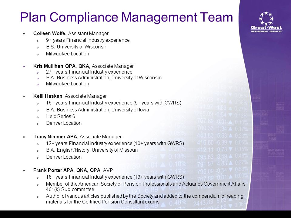 Plan Compliance Management Team  Colleen Wolfe, Assistant Manager  9+ years Financial Industry experience  B.S.