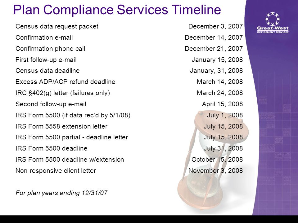 IRS Identifies Plan Potential Mistakes http://www.irs.gov/pub/irs-tege/401k_mistakes.pdf