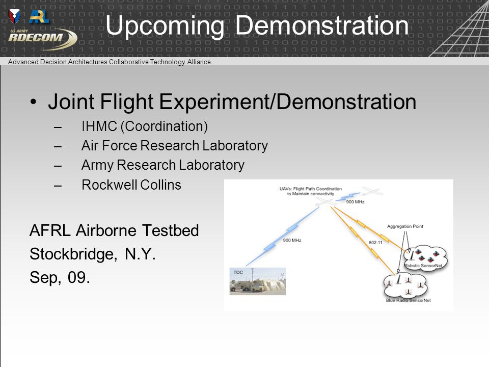 Advanced Decision Architectures Collaborative Technology Alliance Upcoming Demonstration Joint Flight Experiment/Demonstration –IHMC (Coordination) –Air Force Research Laboratory –Army Research Laboratory –Rockwell Collins AFRL Airborne Testbed Stockbridge, N.Y.
