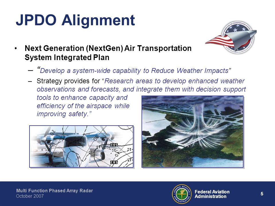 Multi Function Phased Array Radar 5 Federal Aviation Administration October 2007 JPDO Alignment Next Generation (NextGen) Air Transportation System Integrated Plan – Develop a system-wide capability to Reduce Weather Impacts –Strategy provides for Research areas to develop enhanced weather observations and forecasts, and integrate them with decision support tools to enhance capacity and efficiency of the airspace while improving safety.