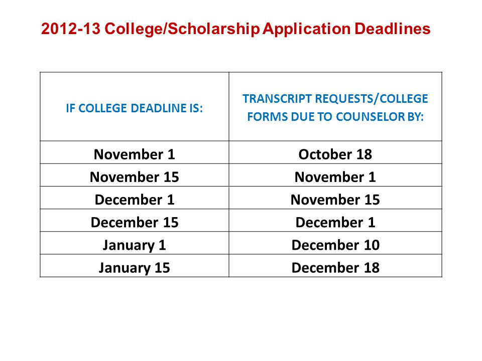 IF COLLEGE DEADLINE IS: TRANSCRIPT REQUESTS/COLLEGE FORMS DUE TO COUNSELOR BY: November 1October 18 November 15November 1 December 1November 15 December 15December 1 January 1December 10 January 15December 18 2012-13 College/Scholarship Application Deadlines