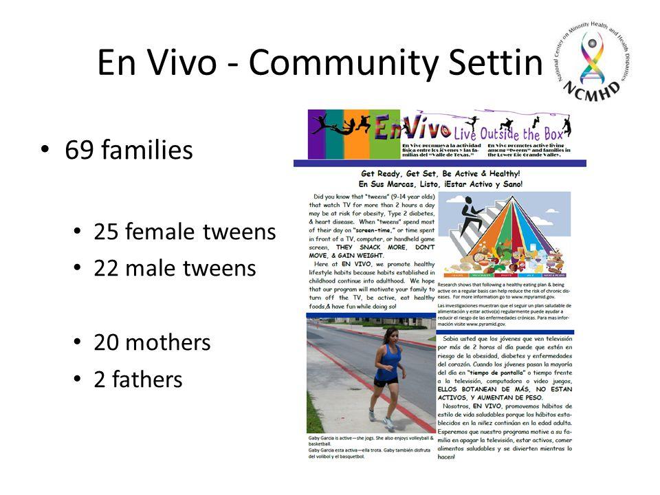 En Vivo - Community Setting 69 families 25 female tweens 22 male tweens 20 mothers 2 fathers