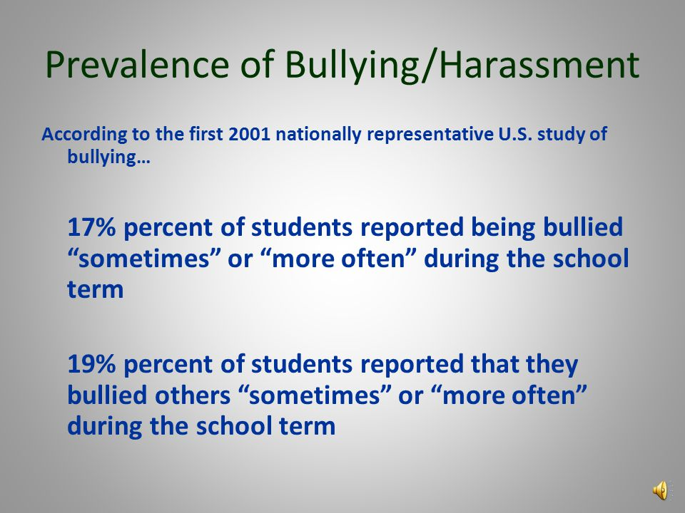 This graph is based on eight questions that asked about different types of bullying. The percentage represents the students who reported being bullied