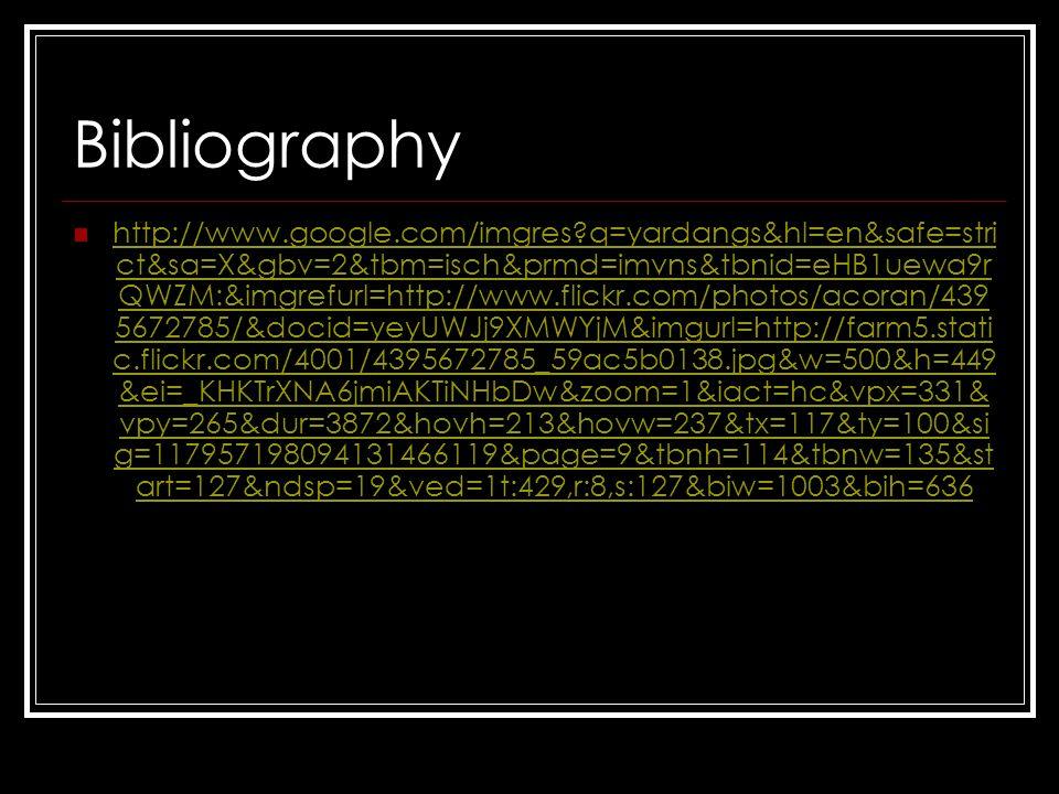 Bibliography http://www.google.com/imgres q=yardangs&hl=en&safe=stri ct&sa=X&gbv=2&tbm=isch&prmd=imvns&tbnid=eHB1uewa9r QWZM:&imgrefurl=http://www.flickr.com/photos/acoran/439 5672785/&docid=yeyUWJj9XMWYjM&imgurl=http://farm5.stati c.flickr.com/4001/4395672785_59ac5b0138.jpg&w=500&h=449 &ei=_KHKTrXNA6jmiAKTiNHbDw&zoom=1&iact=hc&vpx=331& vpy=265&dur=3872&hovh=213&hovw=237&tx=117&ty=100&si g=117957198094131466119&page=9&tbnh=114&tbnw=135&st art=127&ndsp=19&ved=1t:429,r:8,s:127&biw=1003&bih=636 http://www.google.com/imgres q=yardangs&hl=en&safe=stri ct&sa=X&gbv=2&tbm=isch&prmd=imvns&tbnid=eHB1uewa9r QWZM:&imgrefurl=http://www.flickr.com/photos/acoran/439 5672785/&docid=yeyUWJj9XMWYjM&imgurl=http://farm5.stati c.flickr.com/4001/4395672785_59ac5b0138.jpg&w=500&h=449 &ei=_KHKTrXNA6jmiAKTiNHbDw&zoom=1&iact=hc&vpx=331& vpy=265&dur=3872&hovh=213&hovw=237&tx=117&ty=100&si g=117957198094131466119&page=9&tbnh=114&tbnw=135&st art=127&ndsp=19&ved=1t:429,r:8,s:127&biw=1003&bih=636