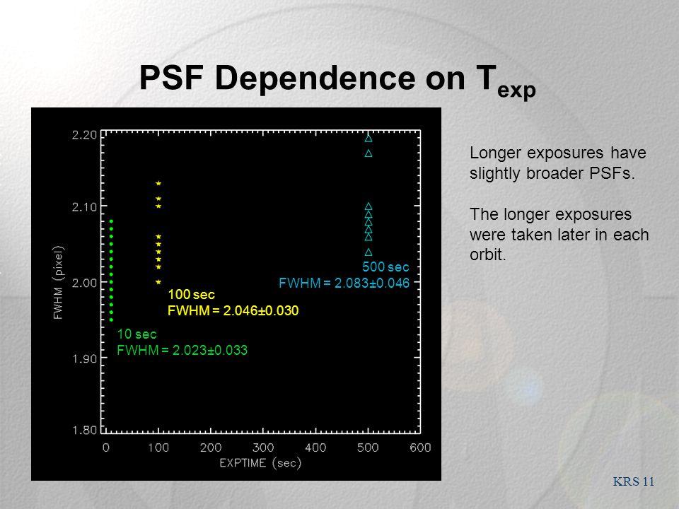 KRS 11 PSF Dependence on T exp 10 sec FWHM = 2.023±0.033 100 sec FWHM = 2.046±0.030 500 sec FWHM = 2.083±0.046 Longer exposures have slightly broader PSFs.