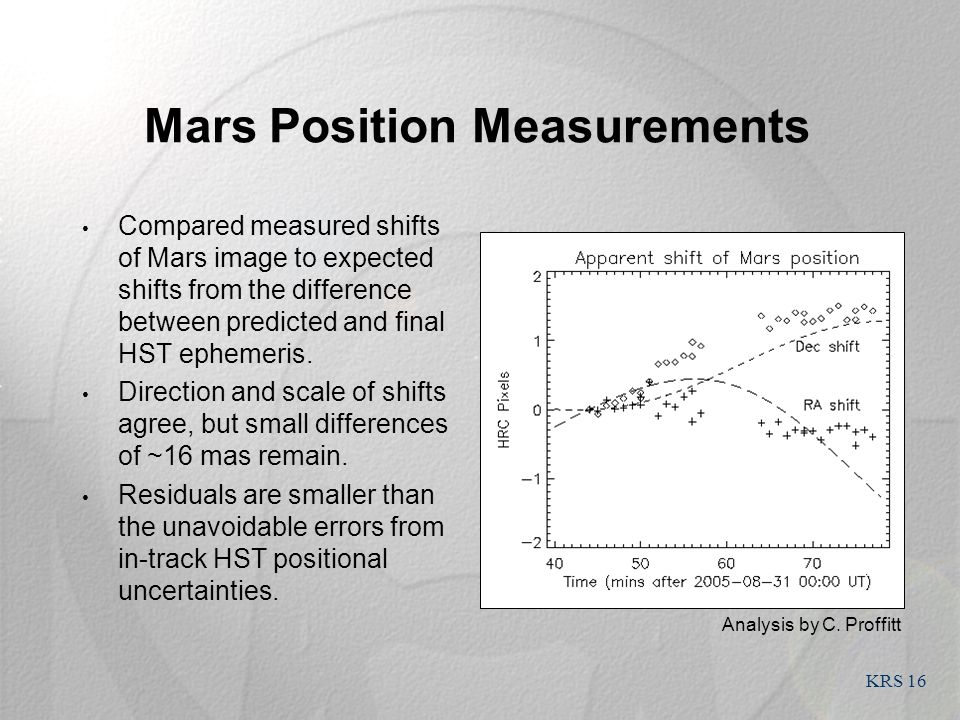 KRS 16 Mars Position Measurements Compared measured shifts of Mars image to expected shifts from the difference between predicted and final HST ephemeris.