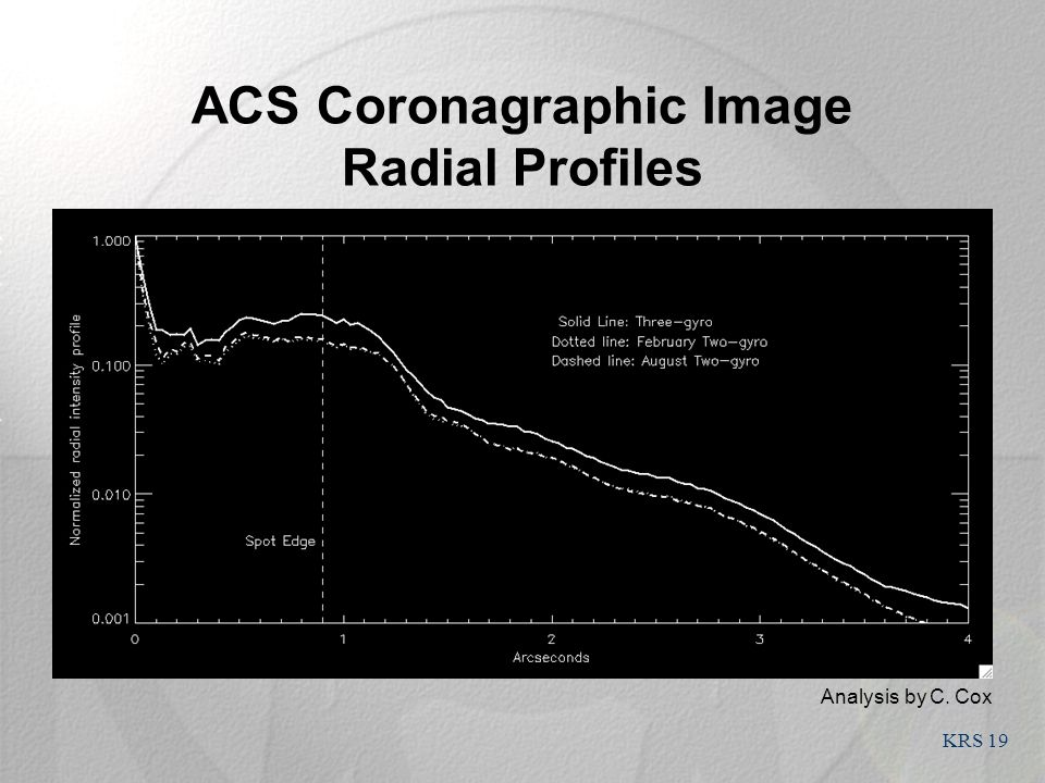 KRS 19 ACS Coronagraphic Image Radial Profiles Analysis by C. Cox
