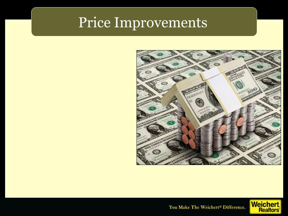 Price Improvements