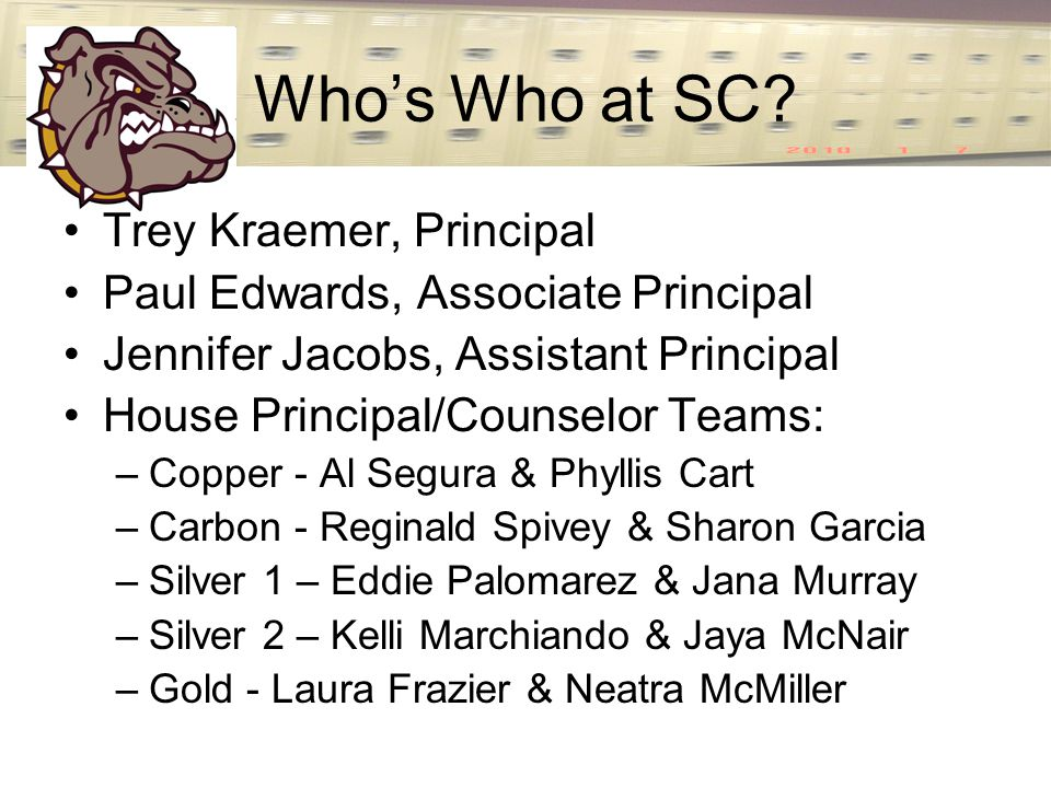 Who's Who at SC.