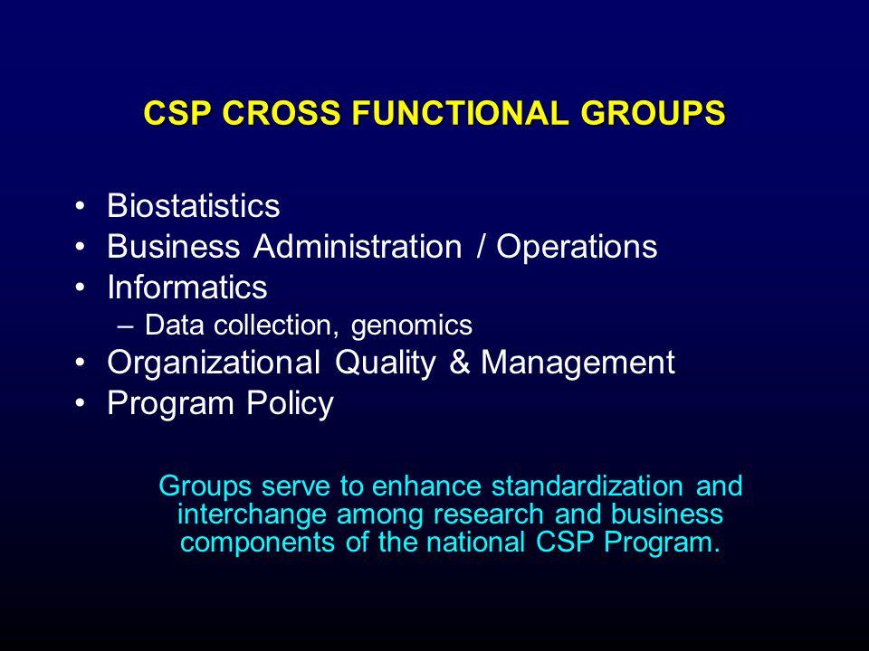 CSP CROSS FUNCTIONAL GROUPS Biostatistics Business Administration / Operations Informatics –Data collection, genomics Organizational Quality & Managem