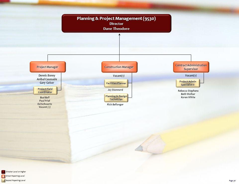 Planning & Project Management (9530) Director Dane Theodore Bud Ball Paul Friel Ed Schwartz Vacant (1) Rebecca Stephens Beth Walker Karen White Page 3