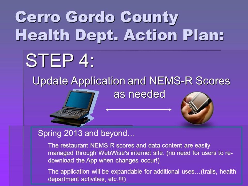 Cerro Gordo County Health Dept.