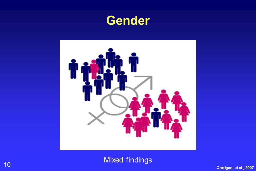 10 Gender Mixed findings Corrigan, et al., 2007