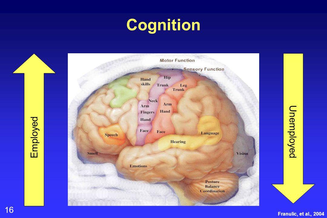 16 Cognition Franulic, et al., 2004 Employed Unemployed