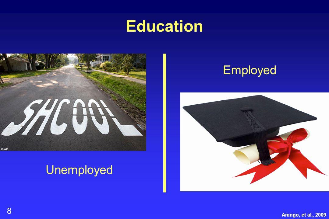 8 Education Unemployed Employed Arango, et al., 2009