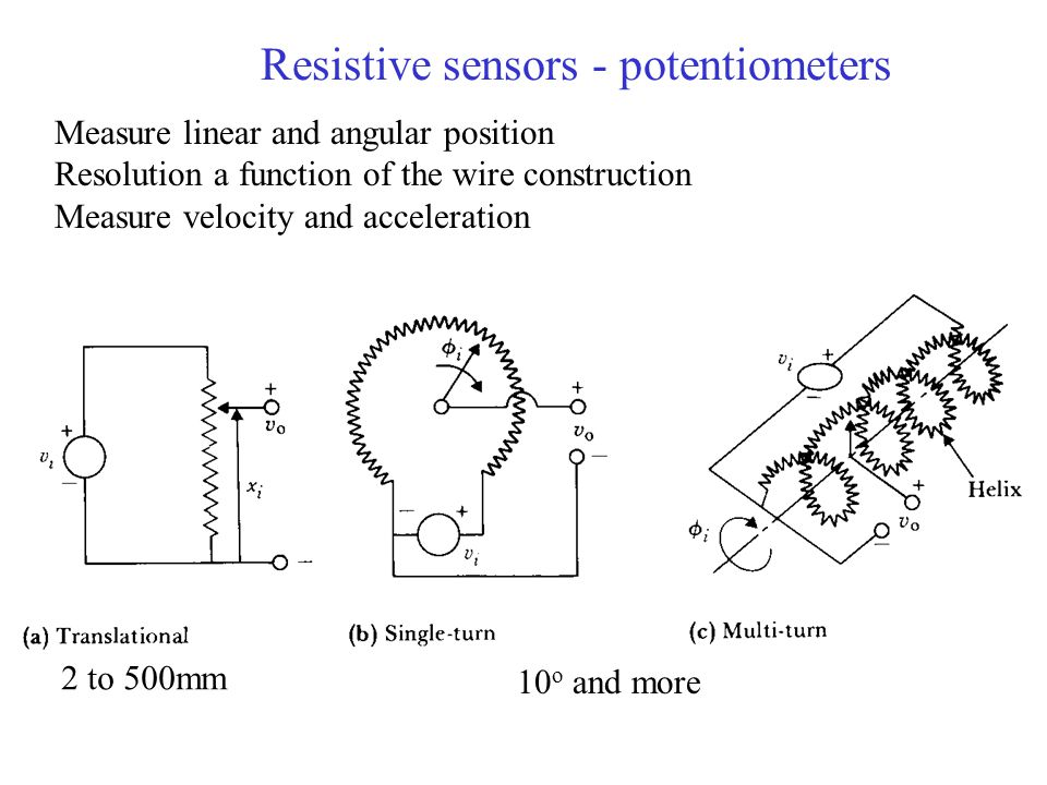 Inductive Sensors Ampere's Law: flow of electric current will create a magnetic field Faraday's Law: a magnetic field passing through an electric circuit will create a voltage  i v + - v1v1 v2v2 + - + - N1N1 N2N2 