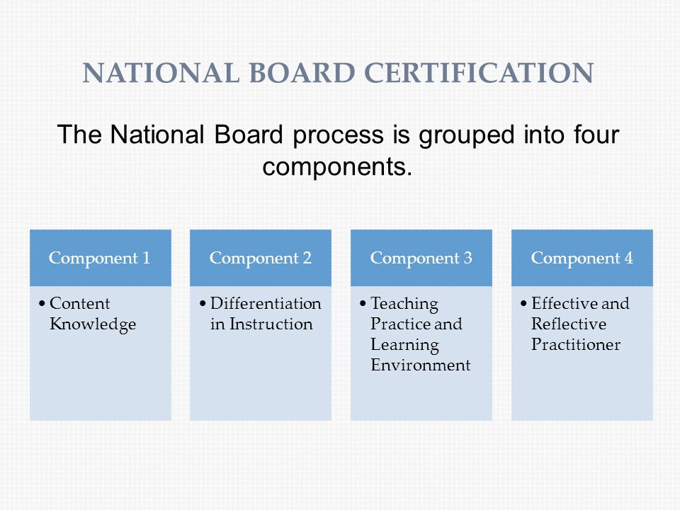 NATIONAL BOARD CERTIFICATION The National Board process is grouped into four components.
