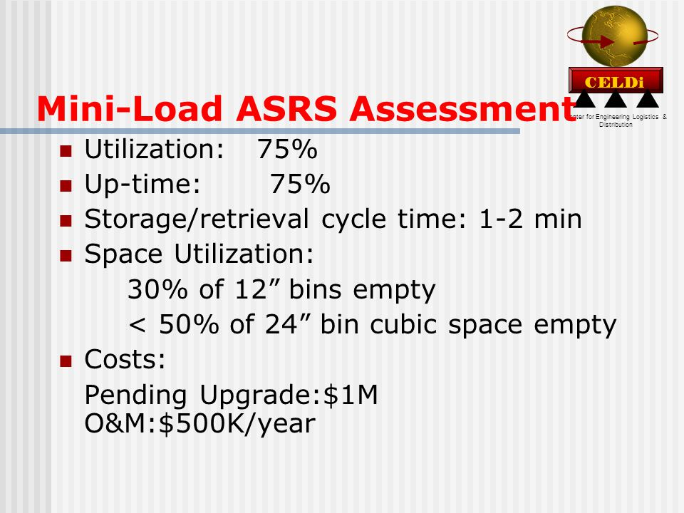 Center for Engineering Logistics & Distribution CELDi Mini-Load ASRS Assessment Utilization: 75% Up-time: 75% Storage/retrieval cycle time: 1-2 min Space Utilization: 30% of 12 bins empty < 50% of 24 bin cubic space empty Costs: Pending Upgrade:$1M O&M:$500K/year