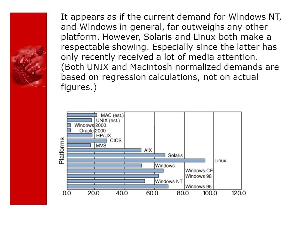 The chart below illustrates the changing demand in different technologies.