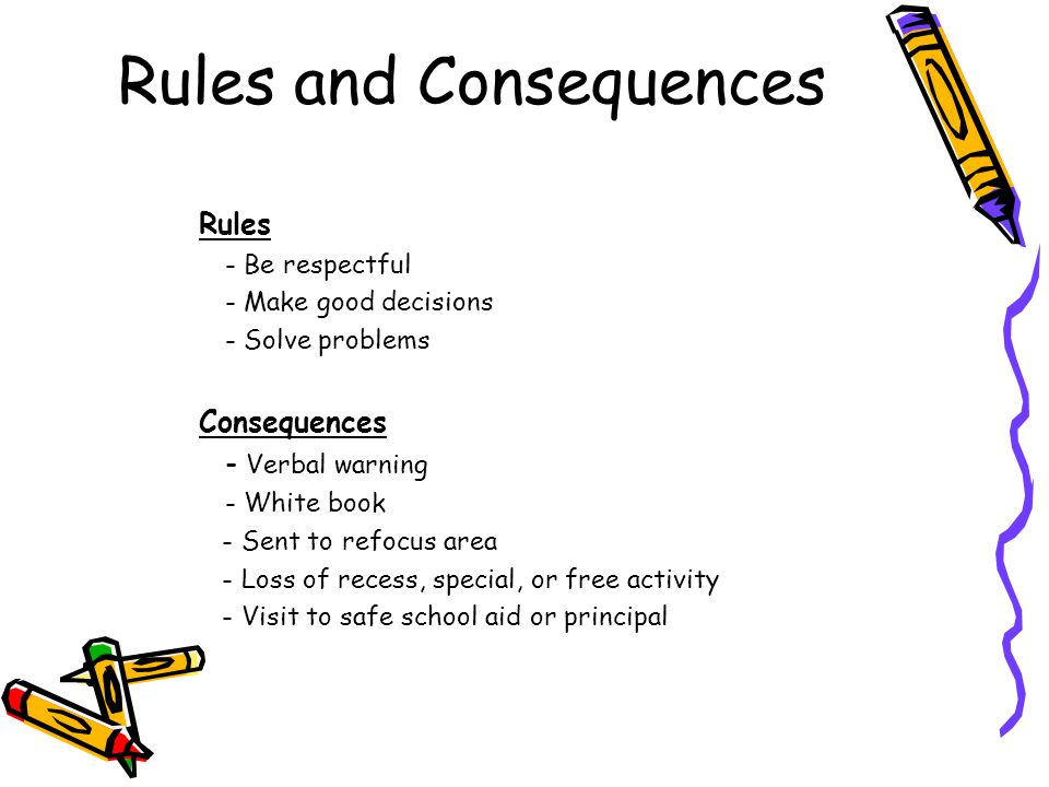 Rules and Consequences Rules - Be respectful - Make good decisions - Solve problems Consequences - Verbal warning - White book - Sent to refocus area