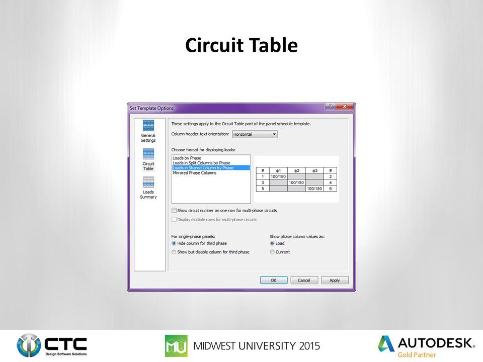 Circuit Table
