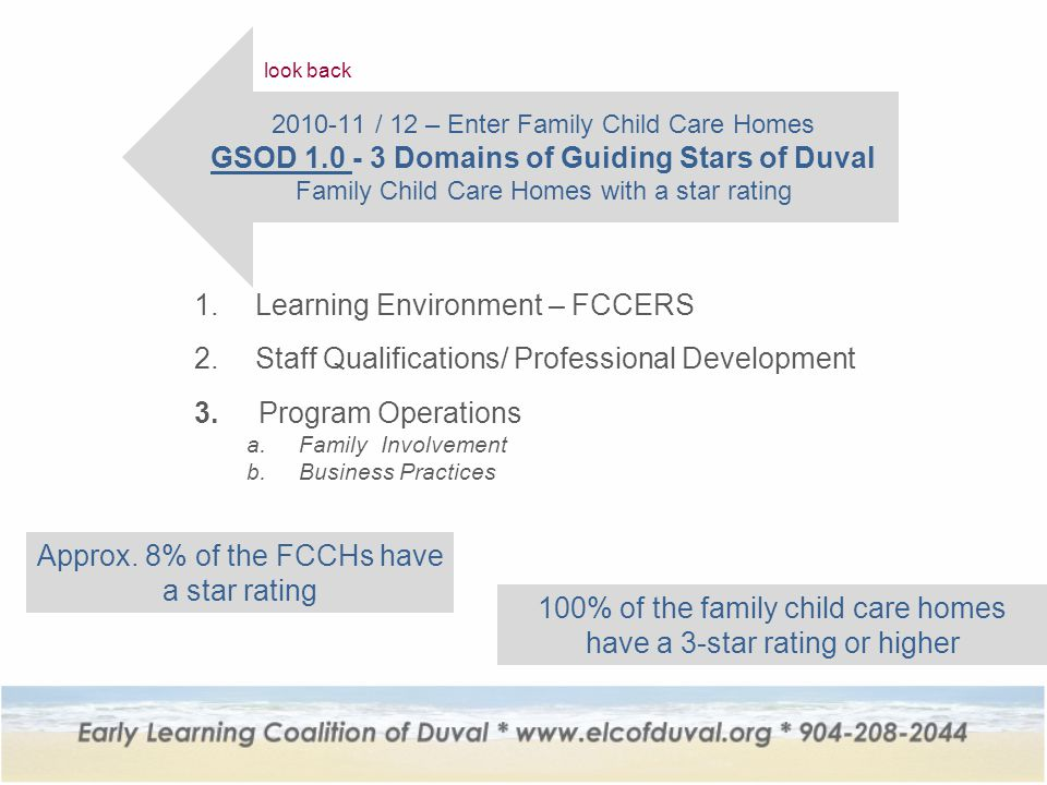 1.Learning Environment – FCCERS 2.Staff Qualifications/ Professional Development 3.