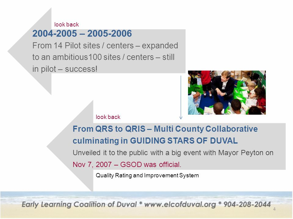 4 2004-2005 – 2005-2006 From 14 Pilot sites / centers – expanded to an ambitious100 sites / centers – still in pilot – success.