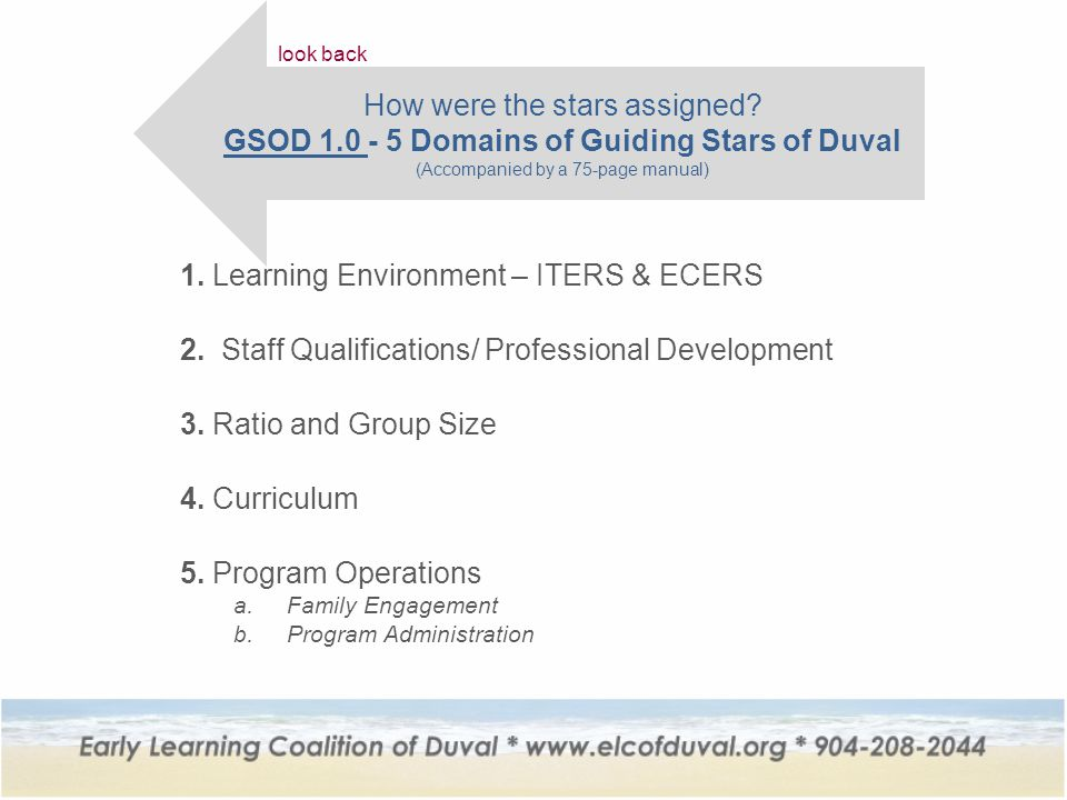 1.Learning Environment – ITERS & ECERS 2. Staff Qualifications/ Professional Development 3.