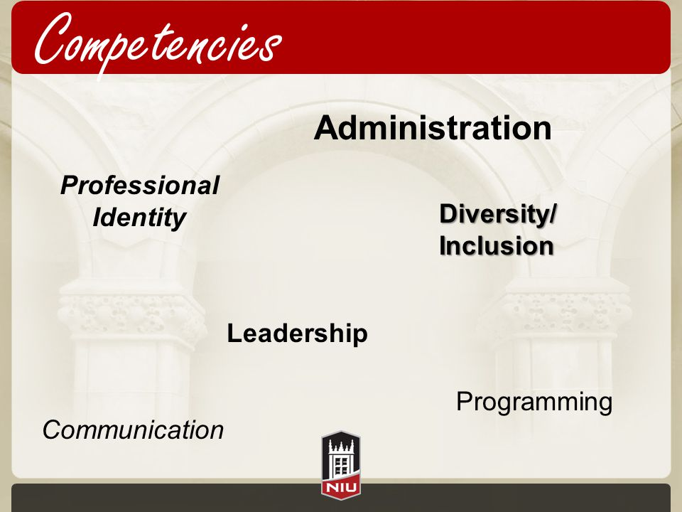 Competencies Leadership Administration Programming Communication Professional Identity Diversity/Inclusion